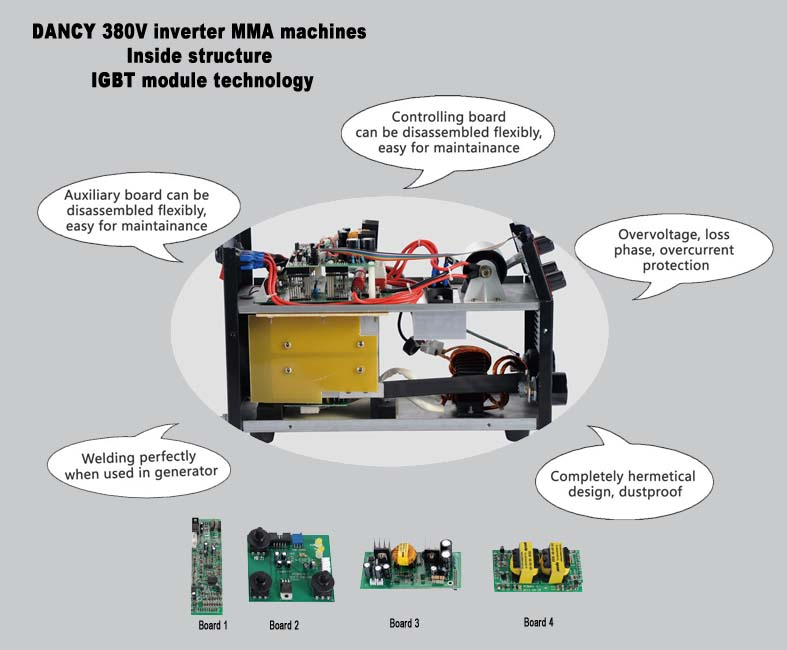 380V welding machine industrial use structure