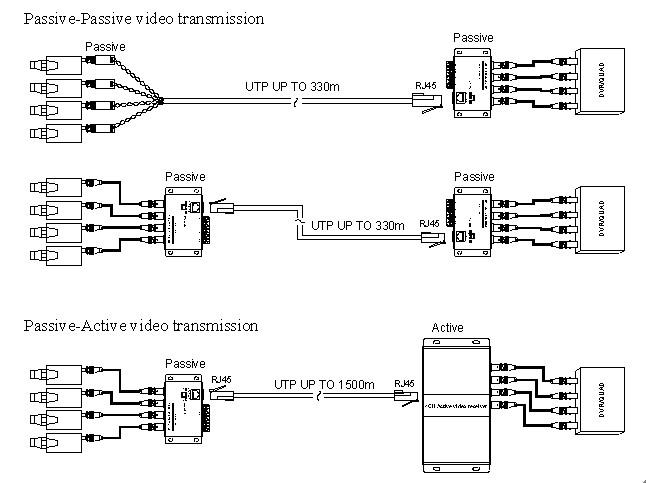 8 twisted pair transceiver wiring diagram get free image about wiring diagram