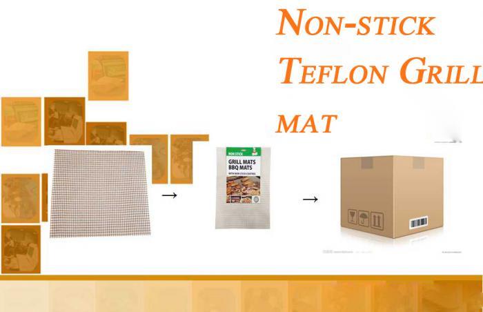 Non Stick Teflon Grill Mat China Manufacturer