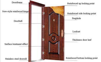 Economic Price Security Steel Entrance Door in China
