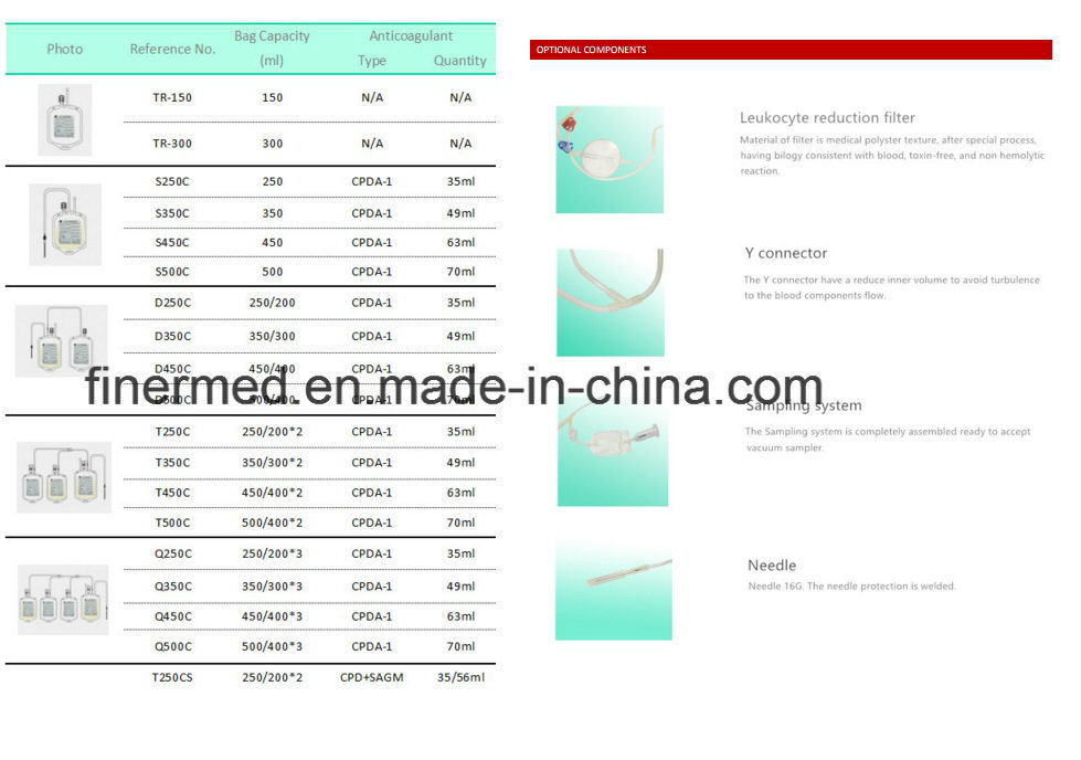 450ml Disposable Medical Cpda Blood Bag