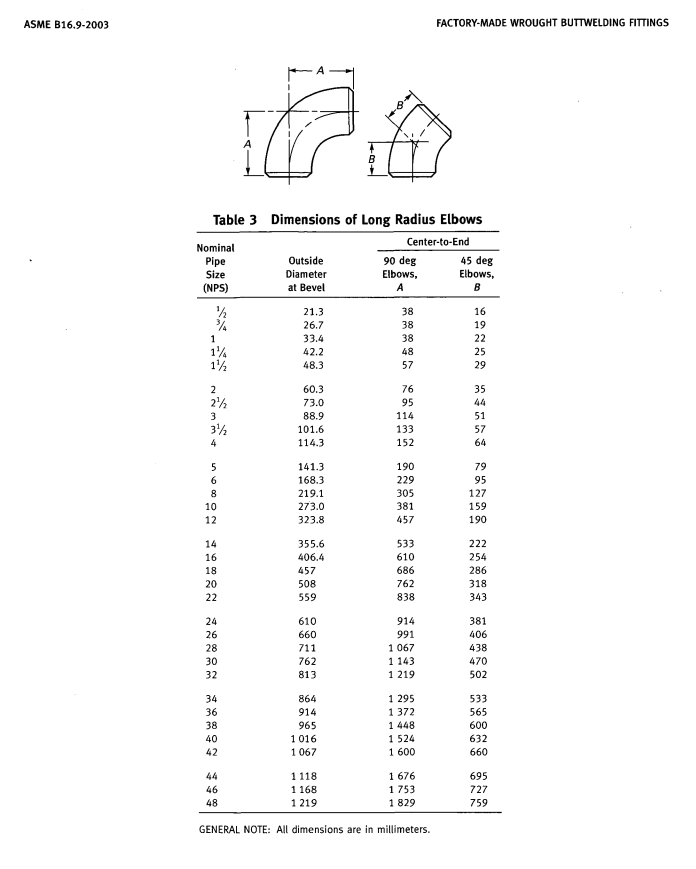 ASME B16.9 Stainless Steel Seamless Pipe Fittings Ss Elbow (KT0386)