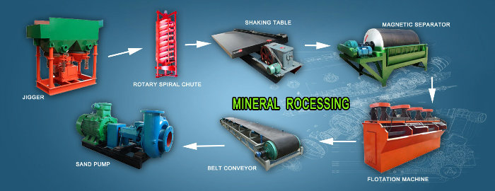 Belt Conveyer for Mineral Ore Stone Coal NPK