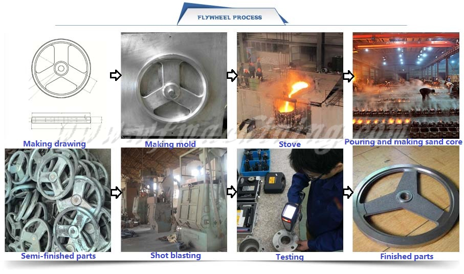 Custom/OEM Sand Casting/Iron/Metal/Steel Home Exercise Bike Bidirectional Flywheel