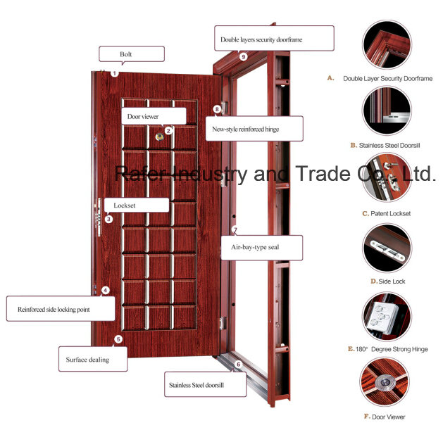 Mother Son Cooper Color High Quality Steel Door (RA-S119)