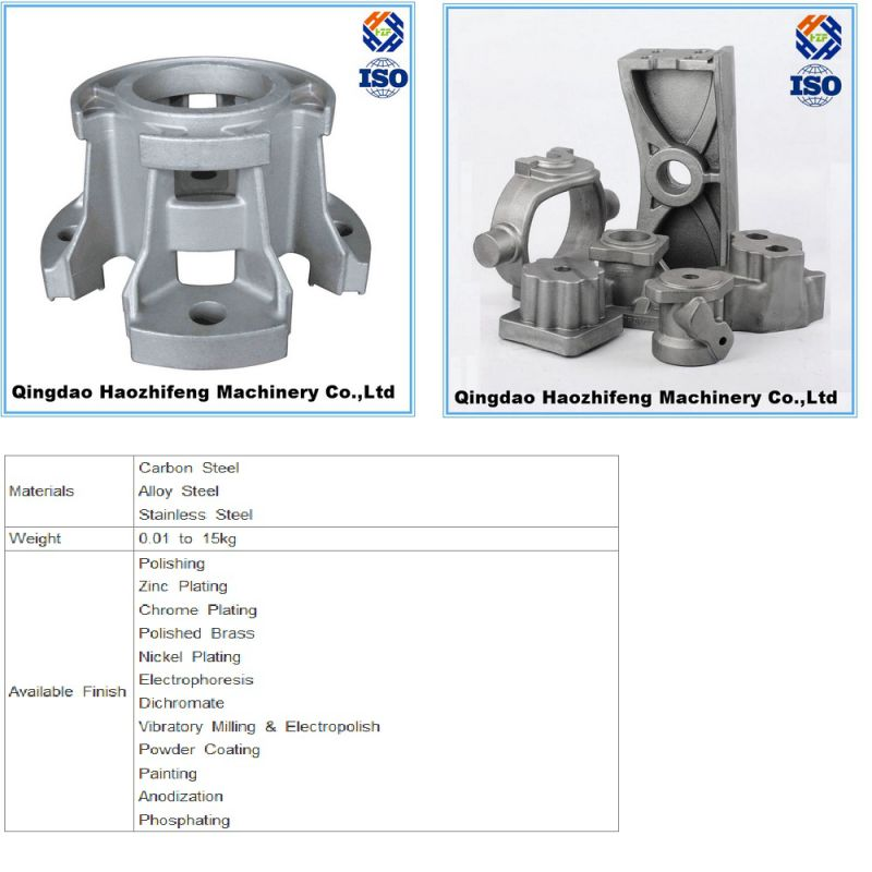 Pressure Die Casting by Aluminum for LED Housing