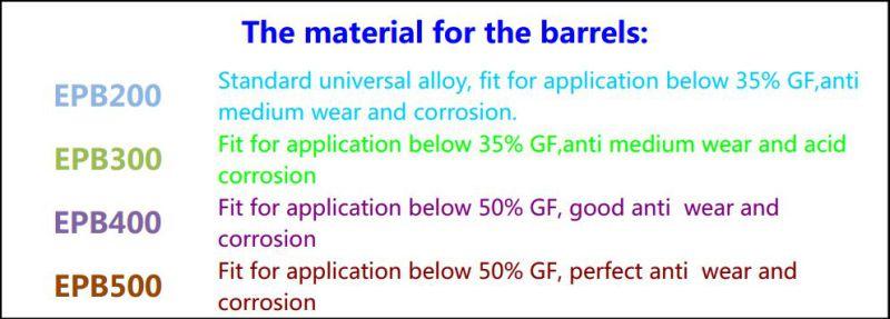 Injection Molding Machine Barrel (EPB500)
