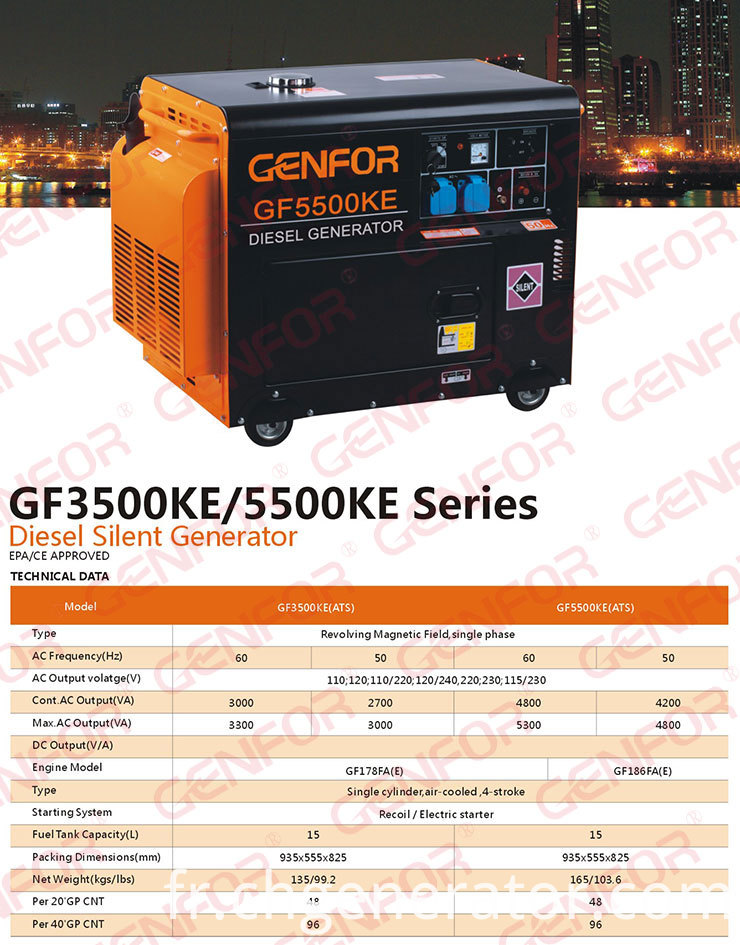 2016 Chinese Top Quality High Effiency Portable Super Silent Diesel Generator