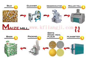 Good Quality Automatic Packing Machine