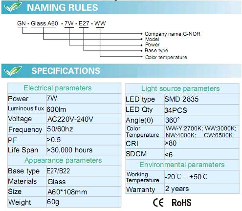 A60 7W Glass LED Globe Light with CE RoHS