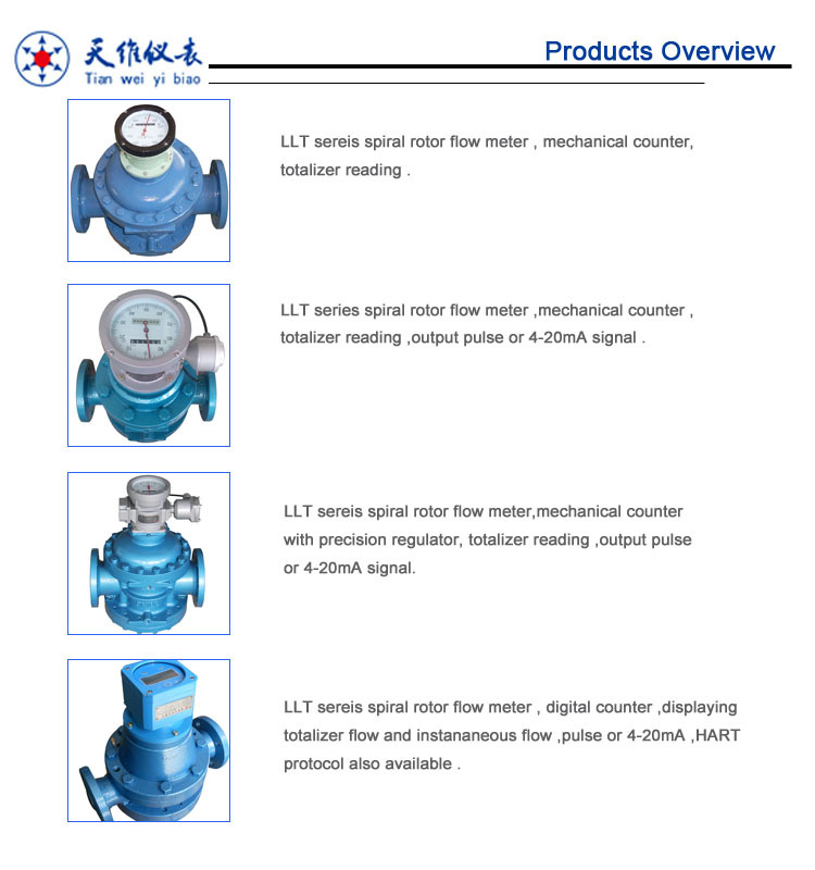 Marine Engine Oil Consumption Flowmeter