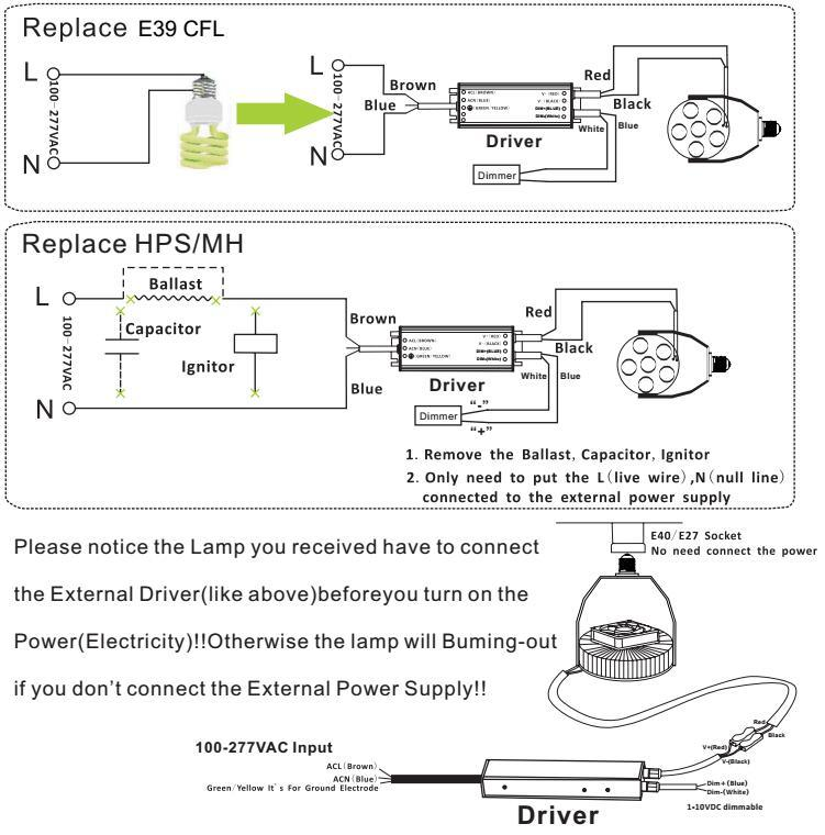 E40 120 Watt Street Lamp LED Retrofit for Replacing 400 Watt Lamp