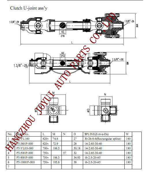 Tractor Parts Pto Shafts and Drive Shaft with Ce
