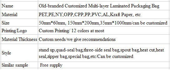 OEM Manufacturer Laminating Stand up/Doypack Food Packaging Bag/Pouch with Zipper