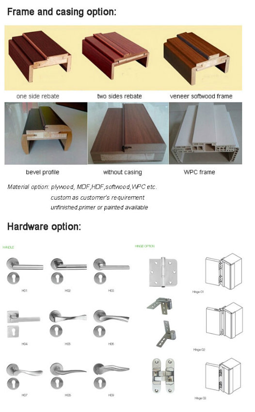 Elegant Craftsman White Decorative Interior Wooden Designer Door