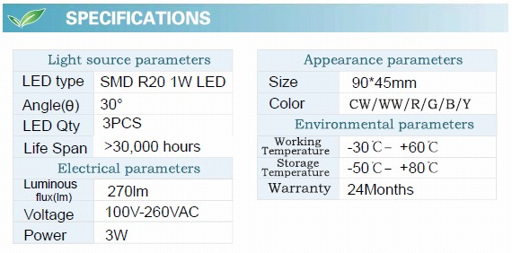 3W LED Ceiling Light with CE RoHS (GN-TH-WW1W3-D)