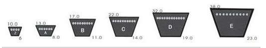 Agricultural V Belts Hz1000 for Power Transmission