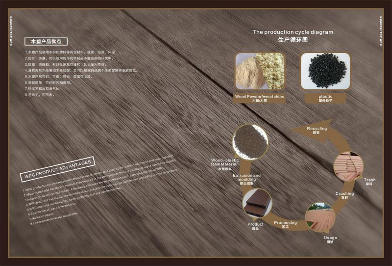 WPC Stool WPC Decking Wood Plastic Composite Decking