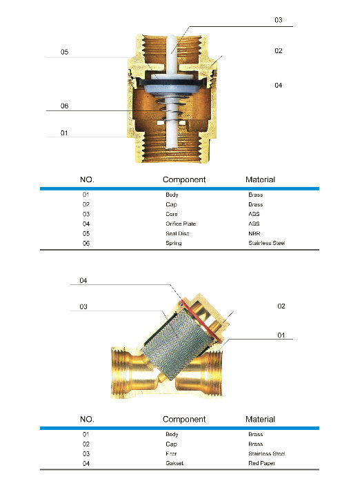 Good Check Valve with Filter (MF34008)