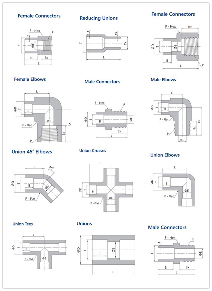 90 Degrees Clamped Sanitary Stainless Steel Elbows