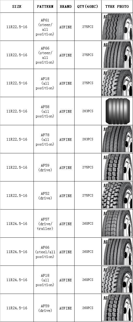 Truck Tyre / TBR Tire (11R22.5)