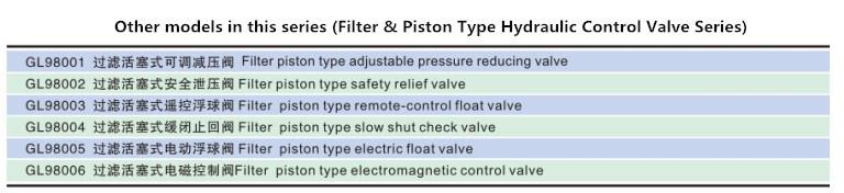 Buildin Strainer Piston Type Adjustable Pressure Reducing Valve (GL98001)
