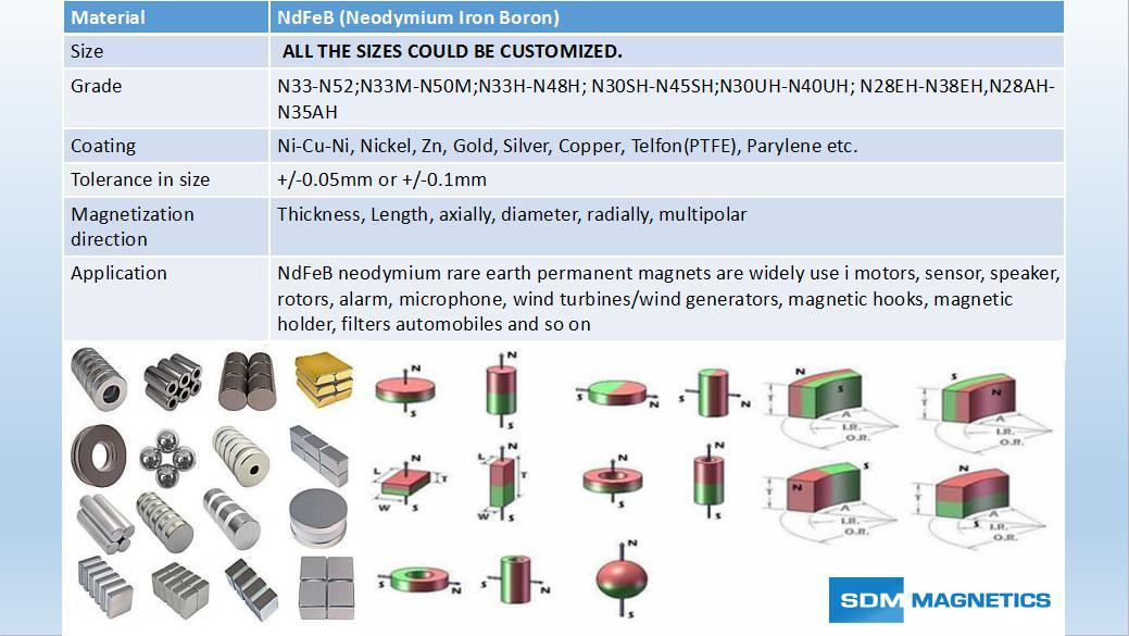 N52 Strong Powerful Neodymium Segment Magnets