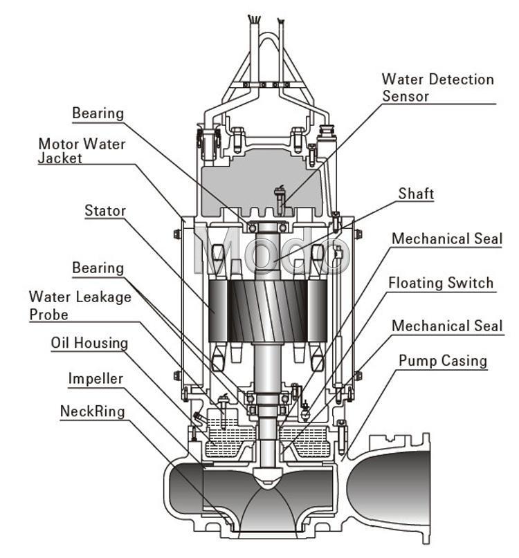 Portable Submersible Sewage Pump 3kw