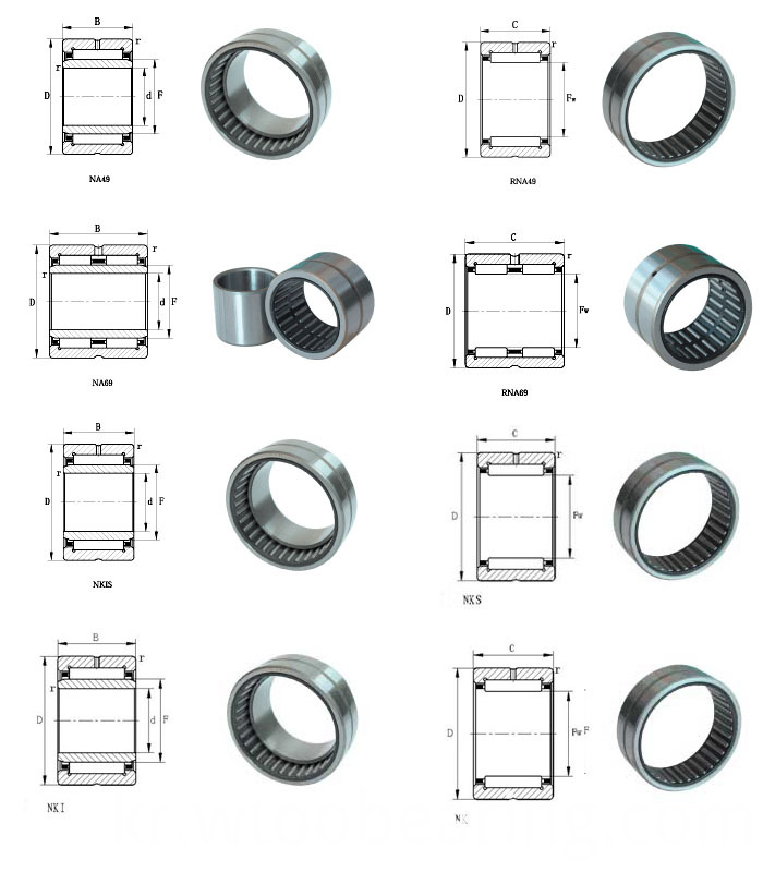 Entity Bushed Needle Roller Bearing with (without) Inner Ring 14287
