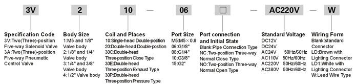 3/2 Way Quick Response 3V310-10 Solenoid Valve