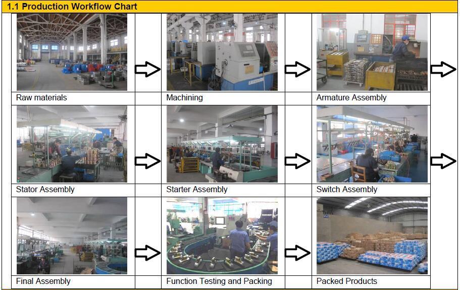12V Starter for Bosch 0986018151 Iskra Is0526 Lucas Nsb529 (OEM 9142720)