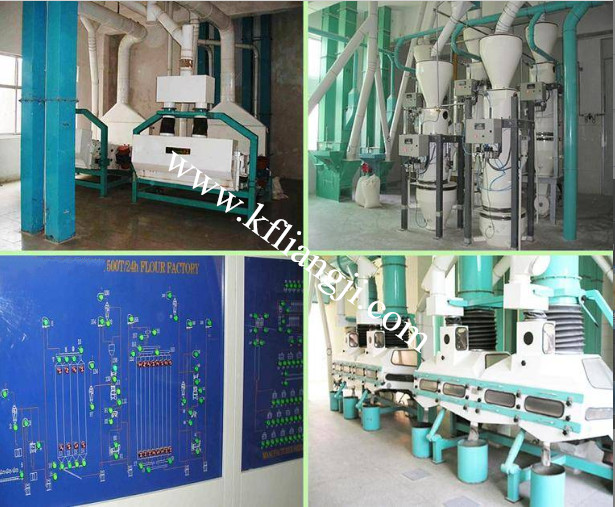 Corn Flour Milling Plant