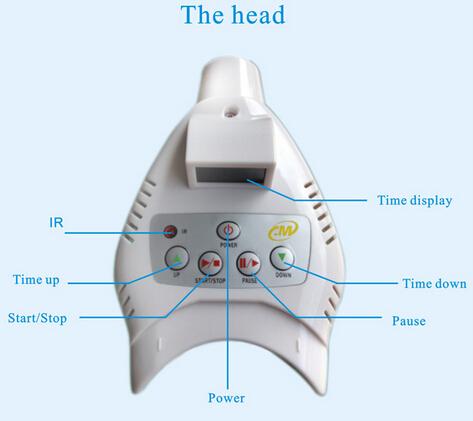 Dental LED Teech Whitening Dental Equipment (buit in the chair)