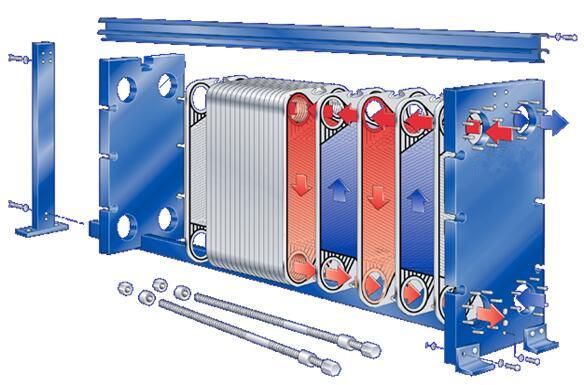 Heat Exchanger for Beer Processing