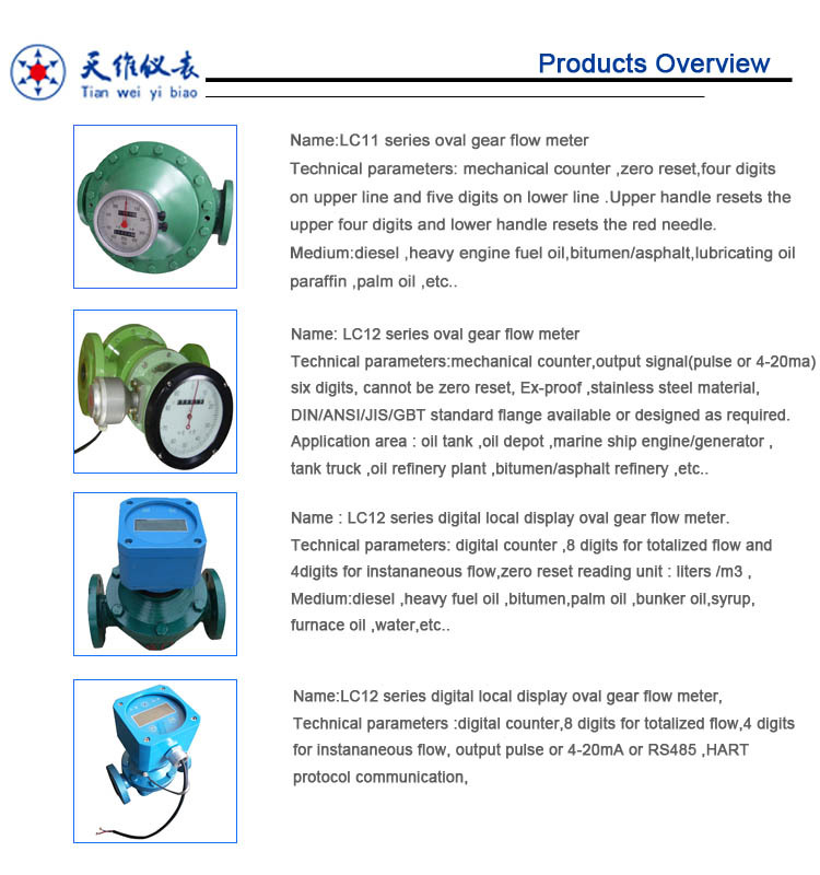 Oil Field Oval Gear PD Flowmeter