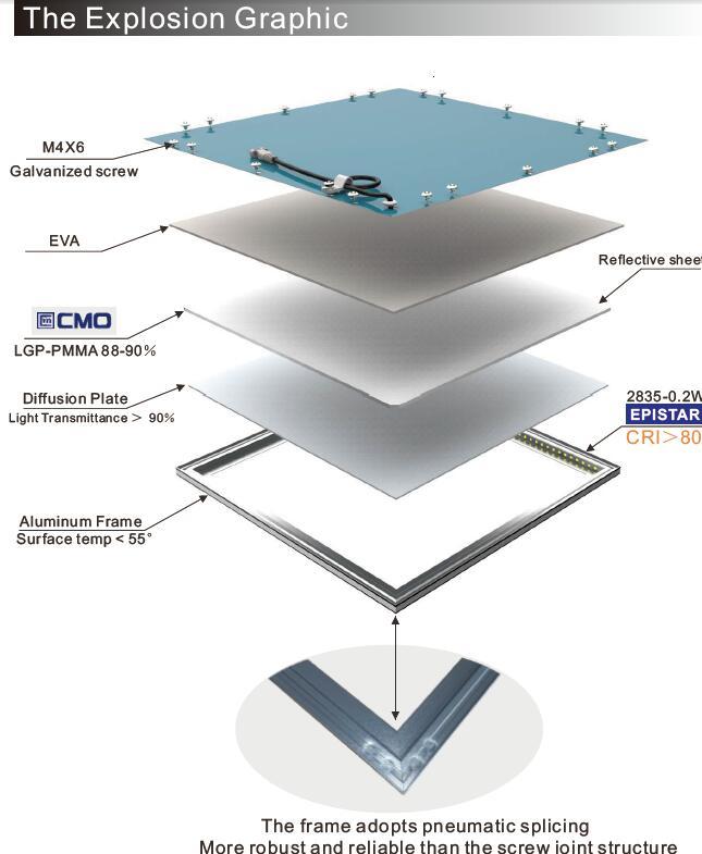 300mm*300mm 19W LED Light Panel