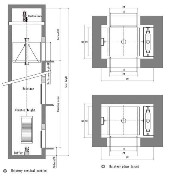 100kg Dumbwaiter, Small Loading Cargo Lift for Food Transportation