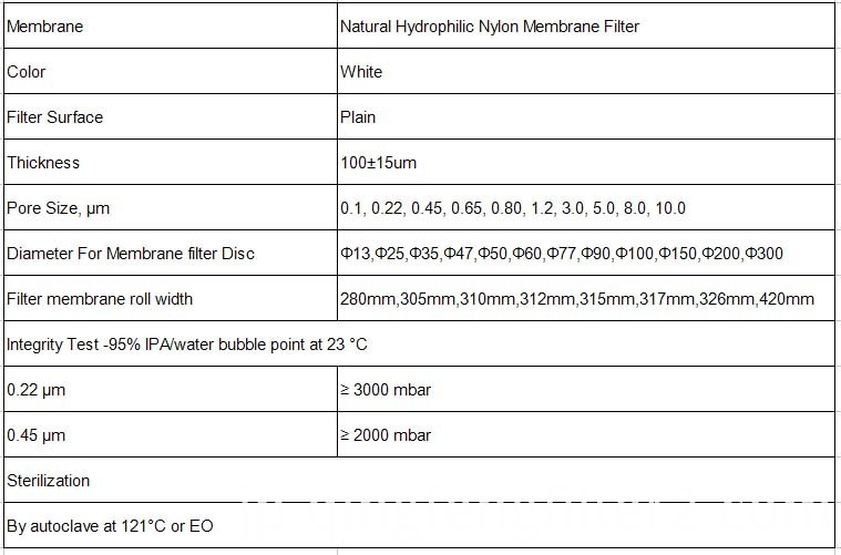 Nylon Membrane Filter in Disc