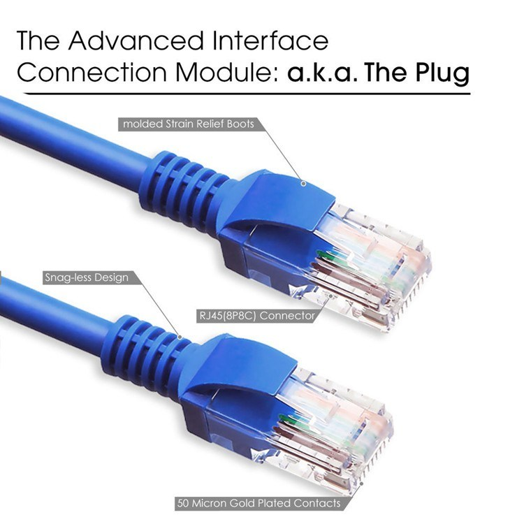 Patch Cord Cable/Network Cable of Different Model
