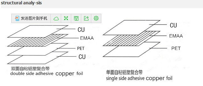 Mic Copper Foil Rolled Tape for Cable Shielding