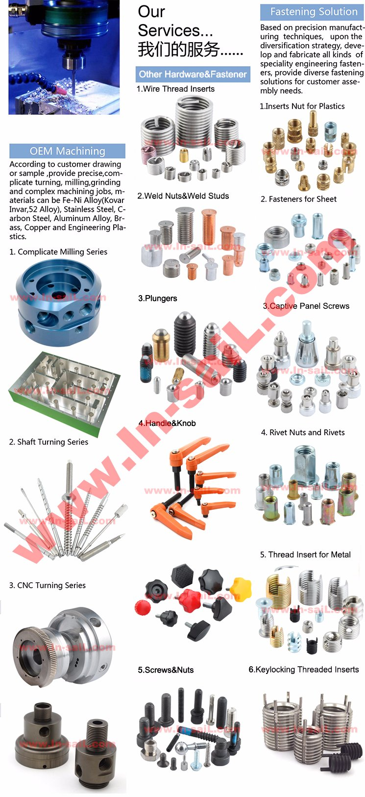 2016 Hot Sale Brass Screw Insert for Plastic Case China