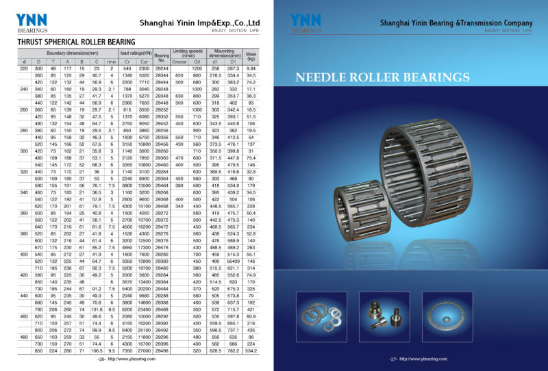 HK Series Drawn Cup Needle Roller Bearings with Open Ends