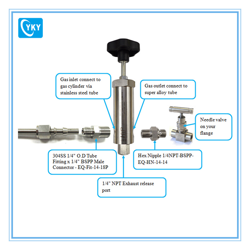 Adjustable High Pressure Relief Valve 1000 - 10, 000 Psi