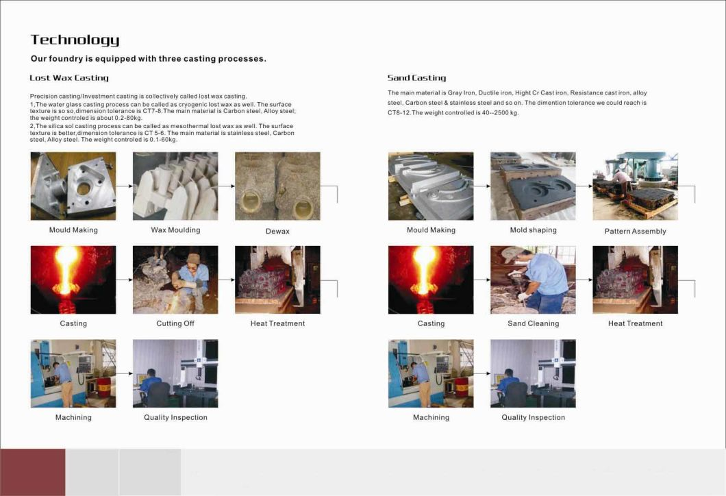 Steel Casting Part Produced by Lost Wax Casting