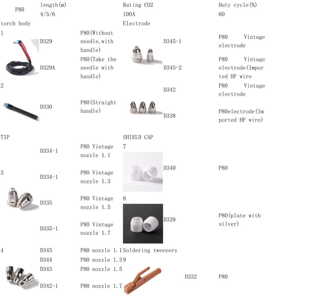 The Black Wolf Welding Accessories with Satisfactory Price