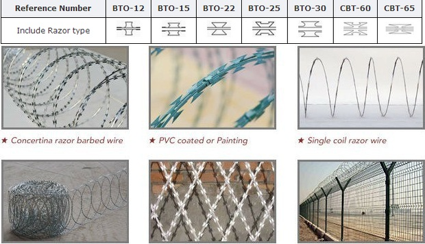 High Quality Galvanized Concertina Razor Wire/Razor Barbed Wire Manufactory