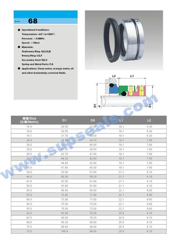 Mechanical Seal Aesseal W01 Seal Roplan 800/ 850 Seal Sterling 280 Seal