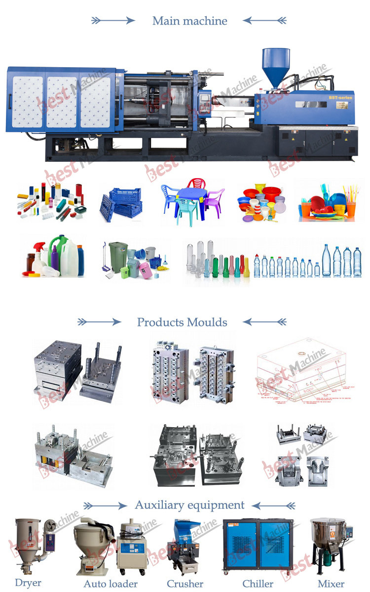 Customized Moulding Machine for Plastic Skin-Care Bottle
