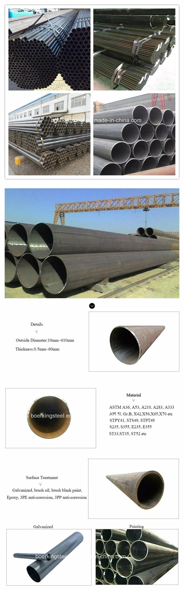 ASTM A500 Welded Steel Pipe (ERW, LSAW, SSAW)
