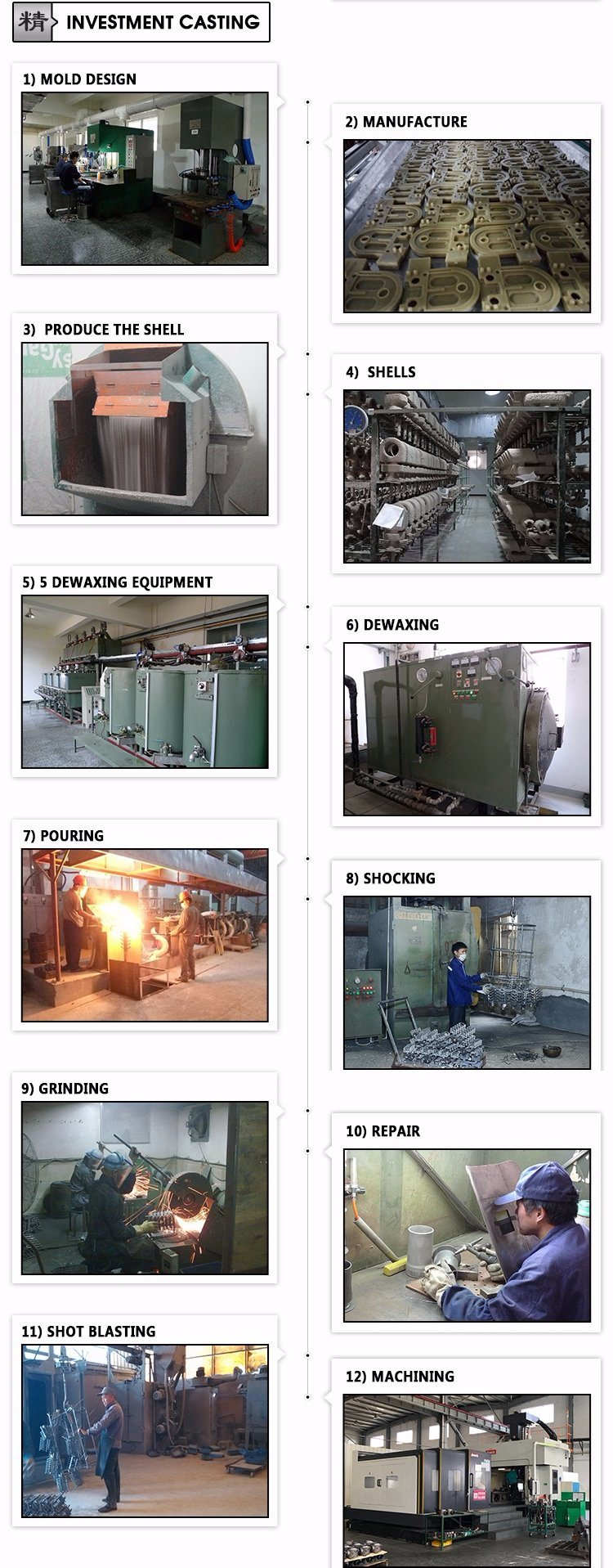 China Factory Supply OEM Investment Stainless Steel Cookware Casting Parts